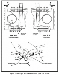 FINAL RULE --  WING SPAR --  RIN 2120-AA64  Airworthiness Directives; Piper Aircraft, Inc. Airplanes